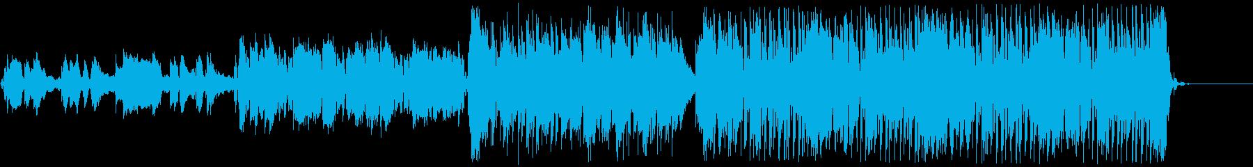 勝手に身体が動くElectro popの再生済みの波形