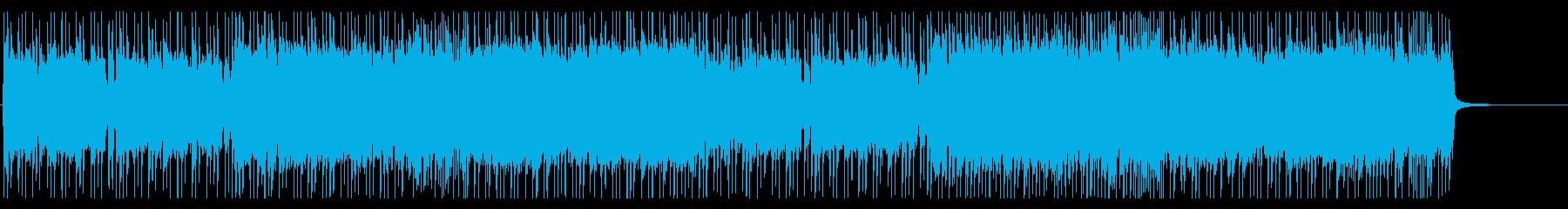 アップテンポでシンプルなメタルインストの再生済みの波形