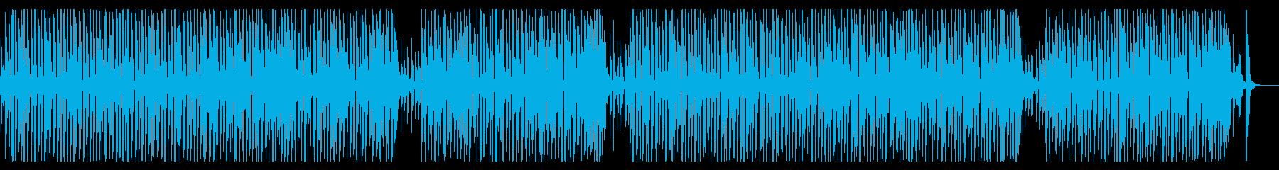 カフェBGM・おしゃれなフレンチジャズの再生済みの波形