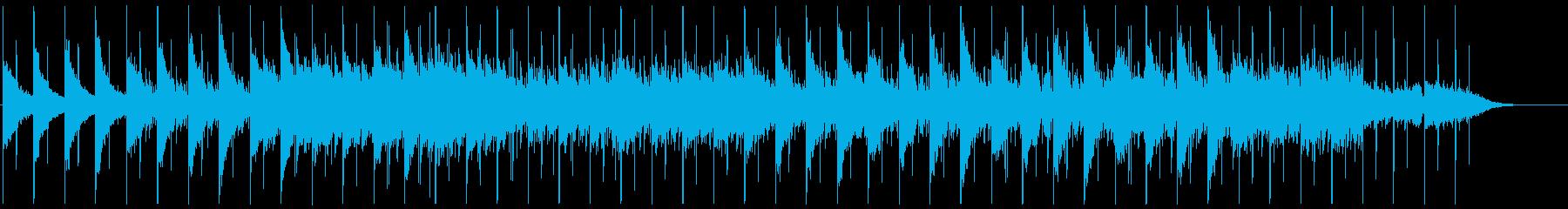 ■ゆったり-動画-夕日-BGM-店舗-森の再生済みの波形