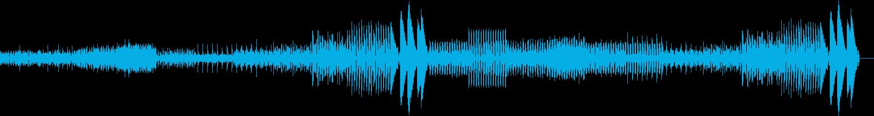 シンセを用いたリズム感のあるEDMの再生済みの波形