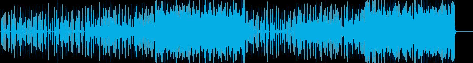 教則、解説動画等で使用できそうなBGMの再生済みの波形