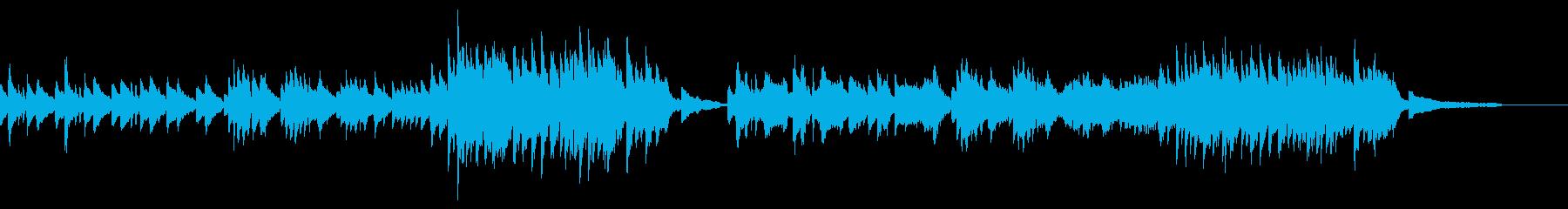 深海をイメージした曲の再生済みの波形