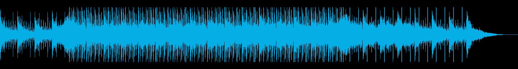 企業イメージソング かわいい楽しいポップの再生済みの波形