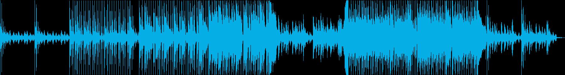 レトロ・ポップでチルでLoFiなBGMの再生済みの波形