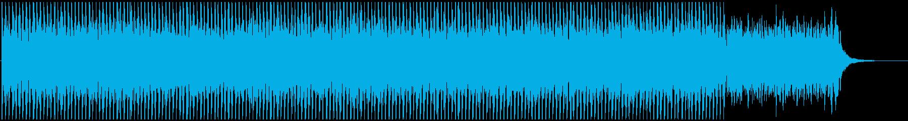 映像向けテクノ系BGMの再生済みの波形