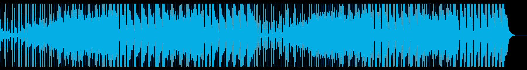 キラキラ洋楽(future pop)の再生済みの波形