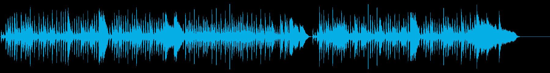 リュリ/ガヴォットをヴァイオリンでの再生済みの波形