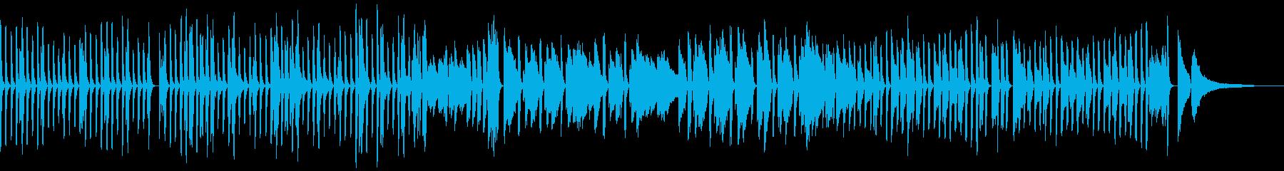 テンポのよい日常的な会話シーンの劇伴の再生済みの波形