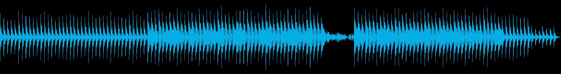 bpm128ドラムなしバージョンの再生済みの波形