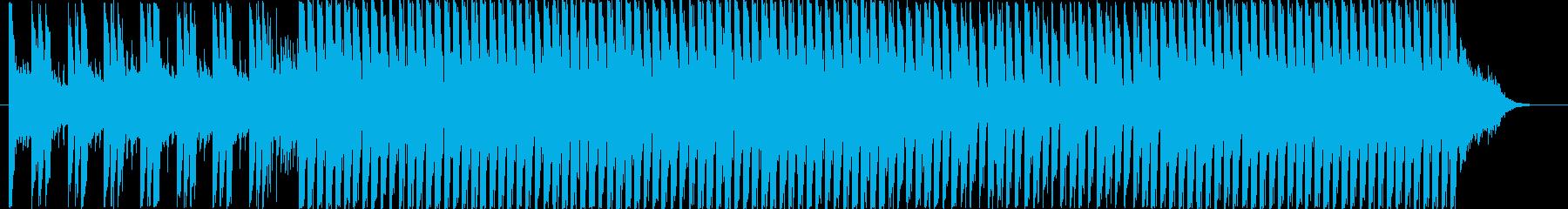 ポップなピアノダンス 商品説明 起承転結の再生済みの波形