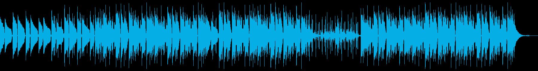 ローファイチルホップ ネオソウルギターの再生済みの波形