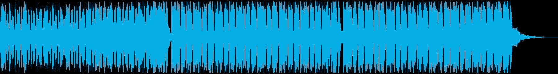 スポーツ音楽(60秒)の再生済みの波形