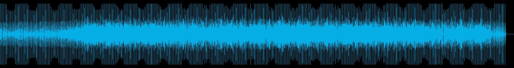 細切れでくぐもった音の4つ打テクノの再生済みの波形