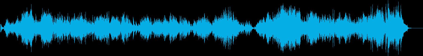 かわいいショパンの子犬のワルツの再生済みの波形
