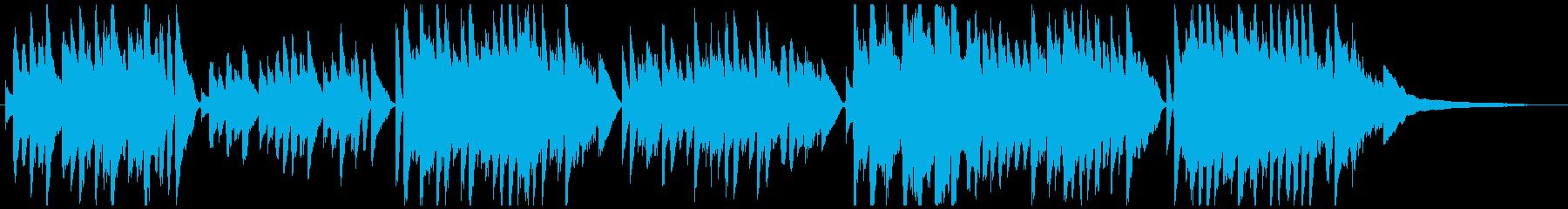 ビバルディ四季「春」シンプルなピアノソロの再生済みの波形