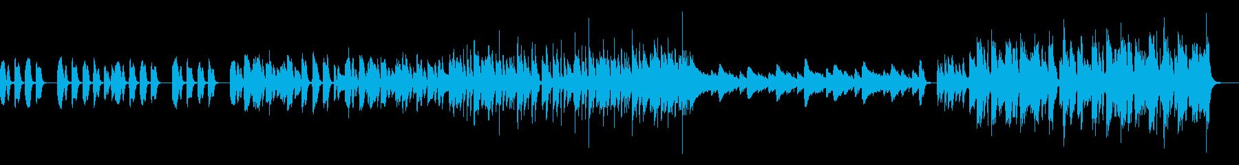汎用性のある日常系のBGMの再生済みの波形