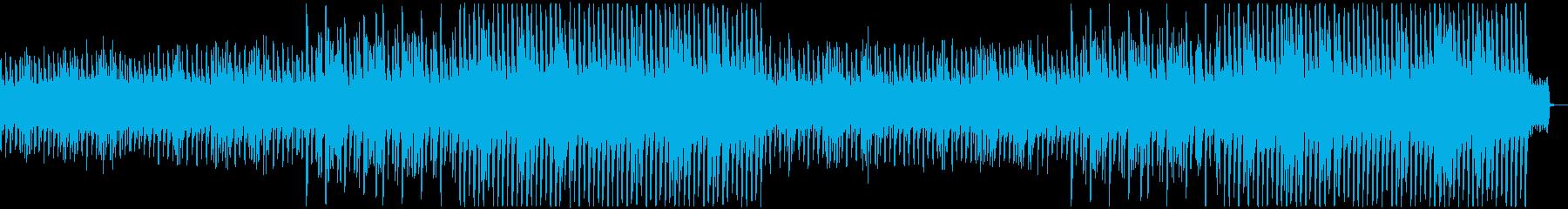 製品開発・科学技術・化学製品の紹介映像にの再生済みの波形