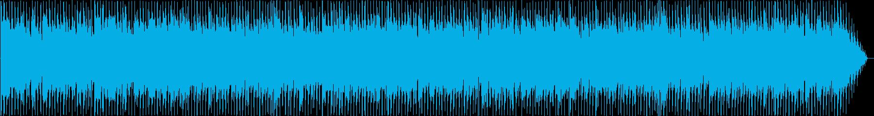 良いことがありそうな、そんな気分のBGMの再生済みの波形