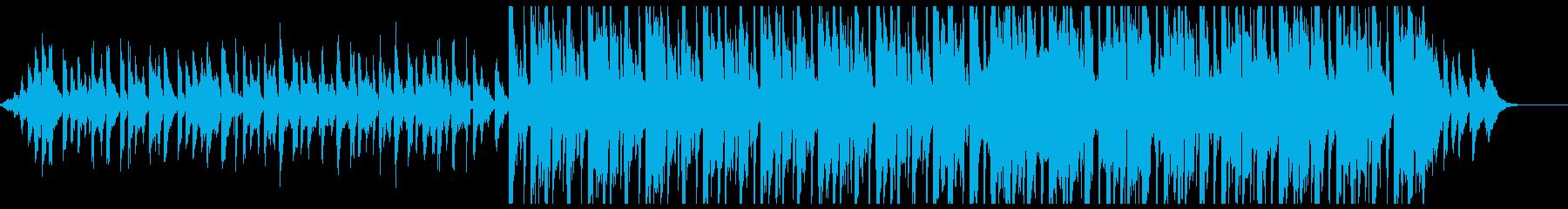 ファンク 広い 壮大 緊張感 ワイ...の再生済みの波形