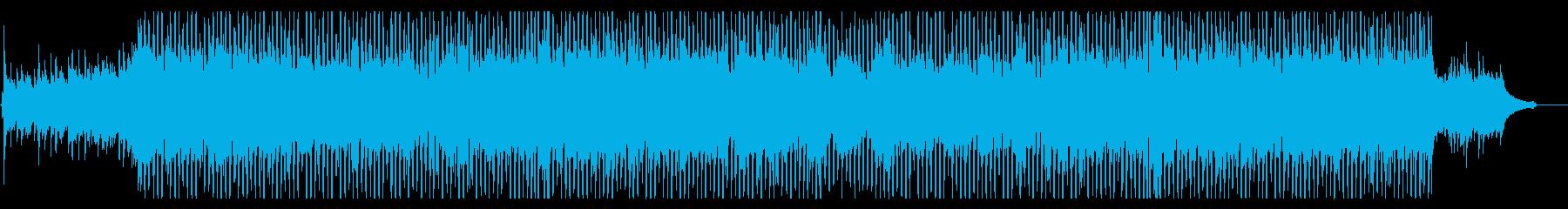 【生演奏】天気予報・朝番組OP・爽やかBの再生済みの波形