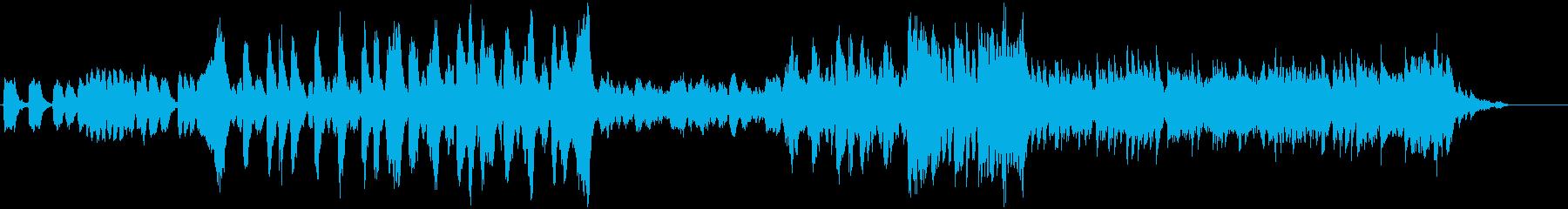 「新世界より」 第4楽章 冒頭の再生済みの波形