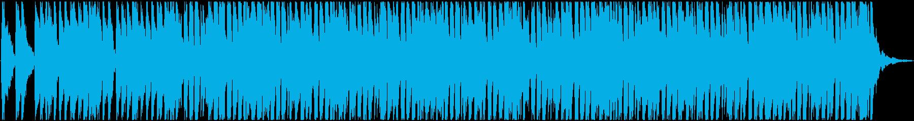 レトロ アクティブ 明るい バトル...の再生済みの波形