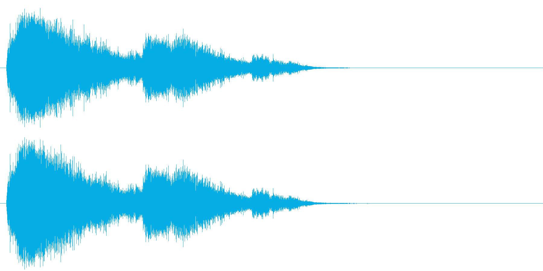 薄い金属の衝突金属の影響の再生済みの波形