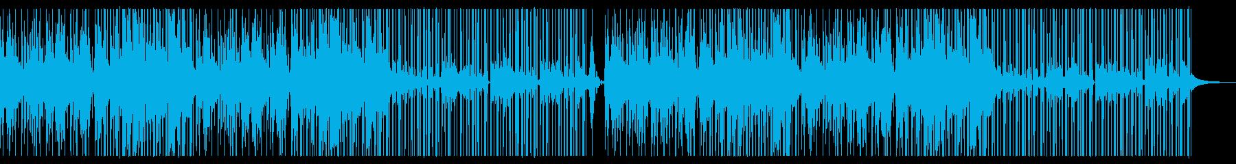 Jazzhop / Lofichillの再生済みの波形