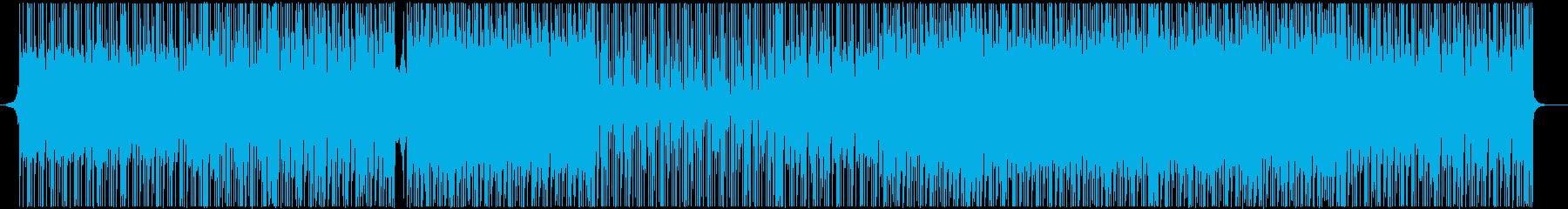 明るく前進感のあるエレキギターシンセの再生済みの波形