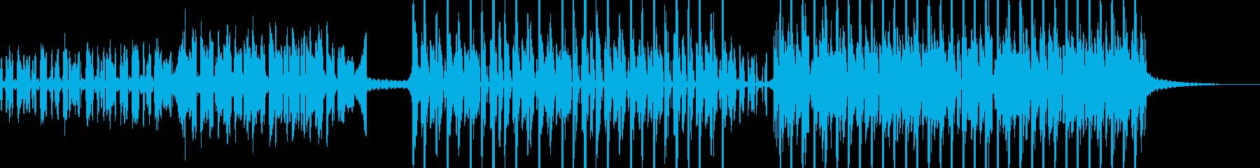 世界バルカン研究所エレクトロシンセ...の再生済みの波形