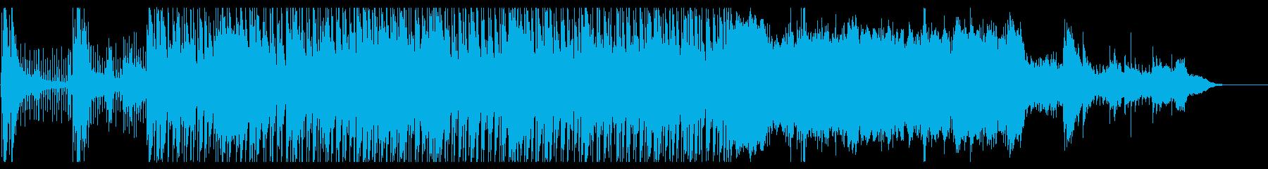 熱帯、ジャングルの雄叫び風BGMの再生済みの波形
