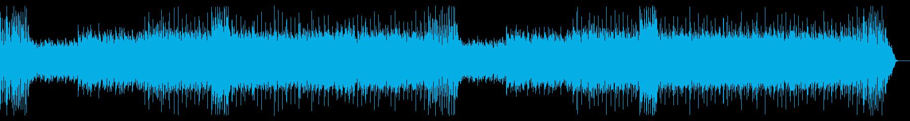 ガムランを中心としたエスニックなBGMの再生済みの波形
