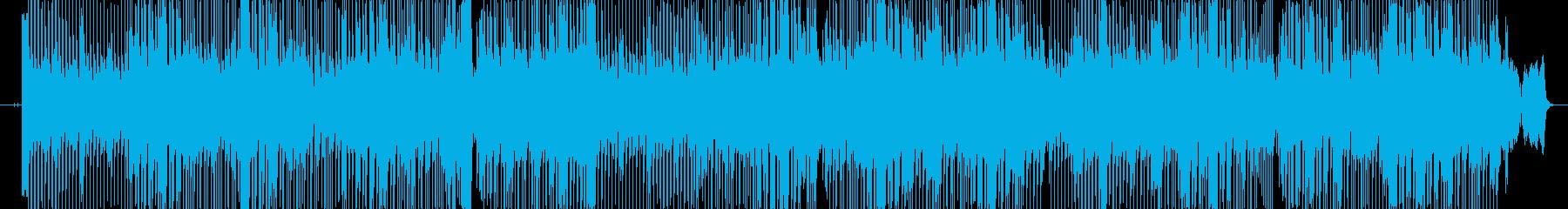 2008年作オリジナル曲ヤマハエレクト…の再生済みの波形