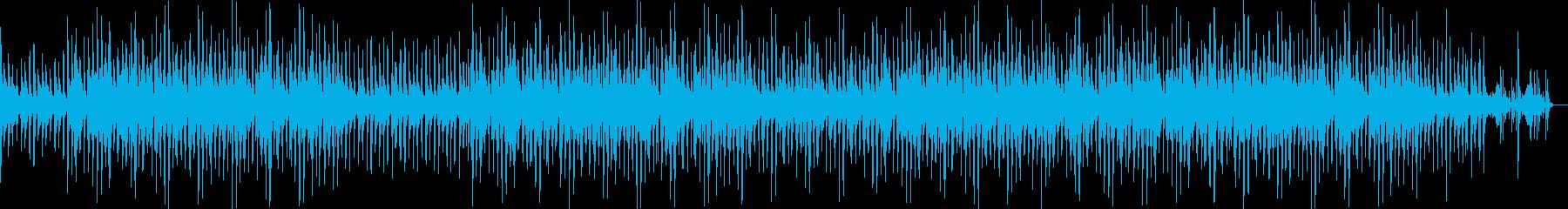 ジャズテイストBGMの再生済みの波形