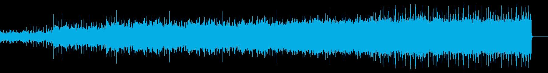 ノスタルジックなインディーロックの再生済みの波形
