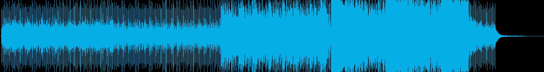 シンキングタイム、ルール説明時のBGMの再生済みの波形