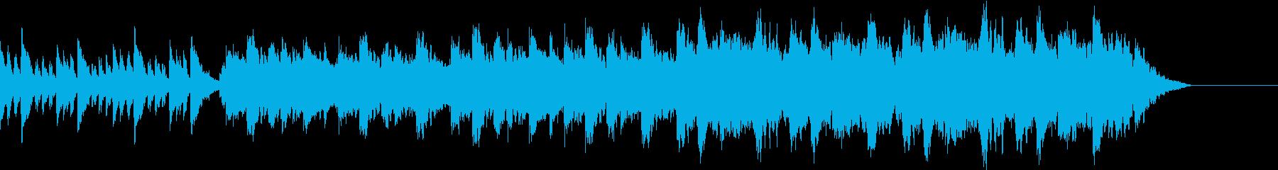 どうぶつの森風 かわいいほのぼのBGMの再生済みの波形
