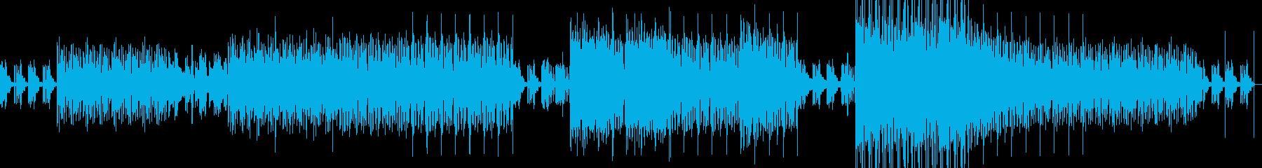 冷静になる。 DJのソフトドリーム...の再生済みの波形
