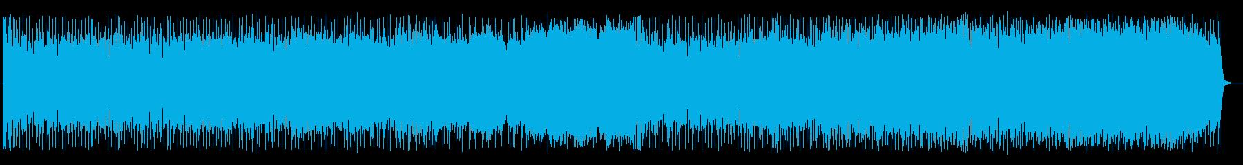 重厚感溢れる戦闘を表現したギターサウンドの再生済みの波形