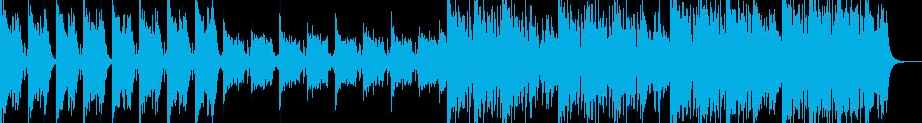 EDMだな!と思う典型的なテクノの再生済みの波形