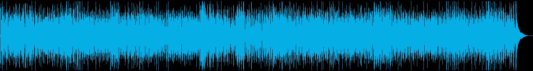 イタリアのダンス音楽風BGMの再生済みの波形