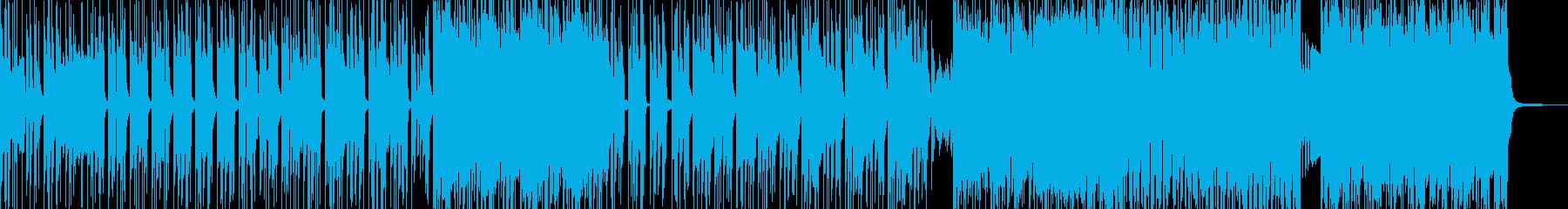無機質&異次元・妖艶なヒップホップ Bの再生済みの波形