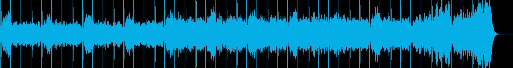 不穏な雰囲気のストリングス曲の再生済みの波形