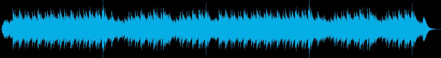 グリーンスリーヴス(オルゴール)の再生済みの波形