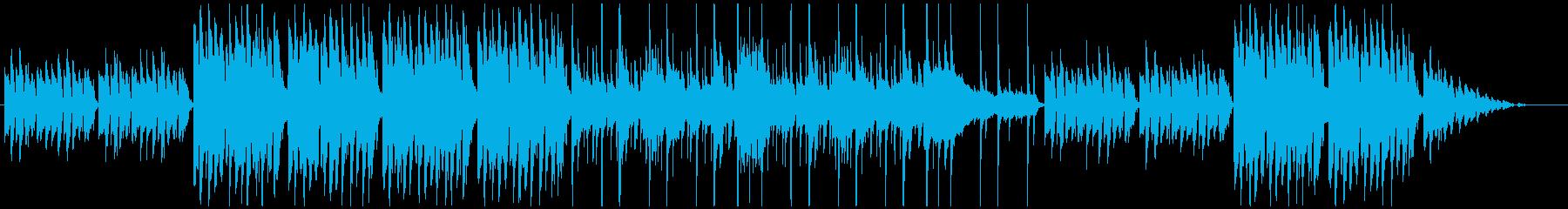 ほのぼのして落ち着く歓談中のBGMの再生済みの波形