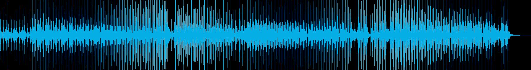 ウクレレ・まったりした作品に ★Sの再生済みの波形