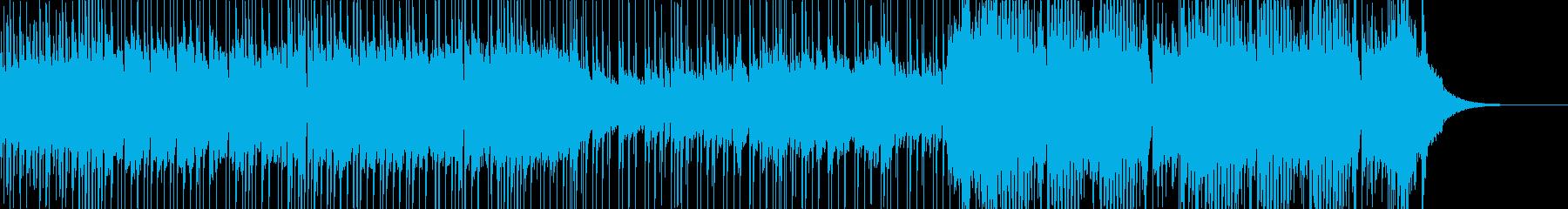 シリアス系のロックビート曲の再生済みの波形