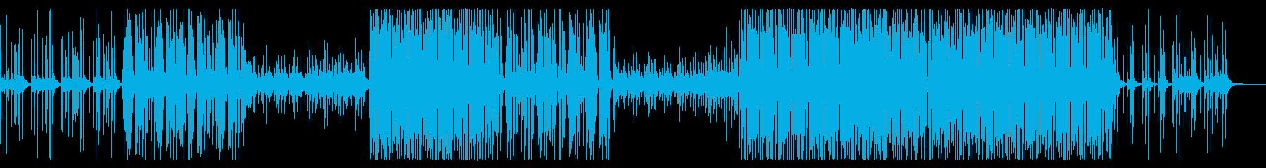 Sentosaの再生済みの波形