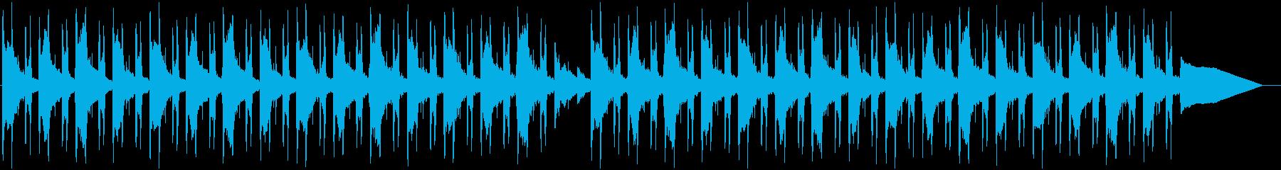 【LOFI HIPHOP】深夜集中Fの再生済みの波形